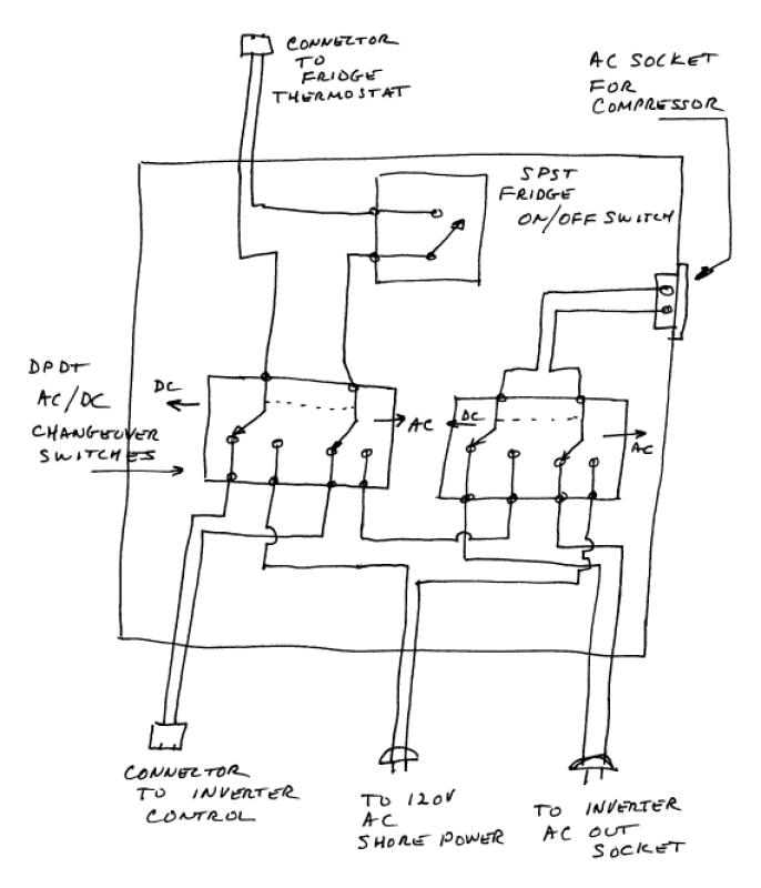 Refrigerator conversion control wiring inverter only runs when thermostat calls for compressor to run separate on off switch cheapraybanclubmaster Image collections