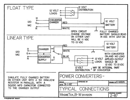 magnatek_connections_schematic electrical breakers and fuses rv power converter wiring diagrams at creativeand.co